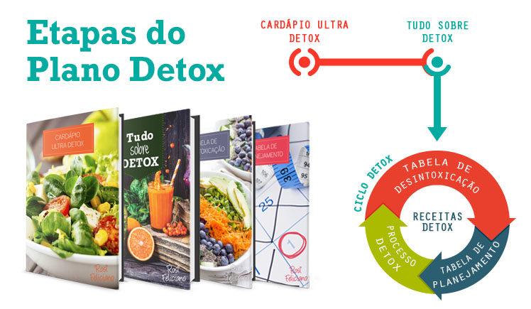 etapas-do-ciclo-detox-6681957