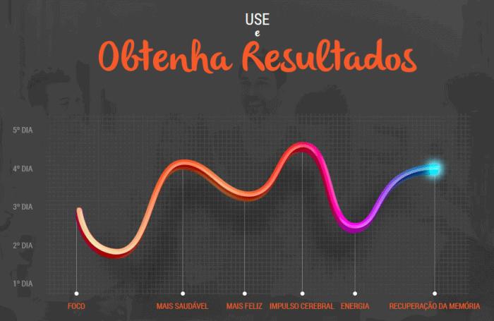 resultados-do-intelimax-iq-6630145